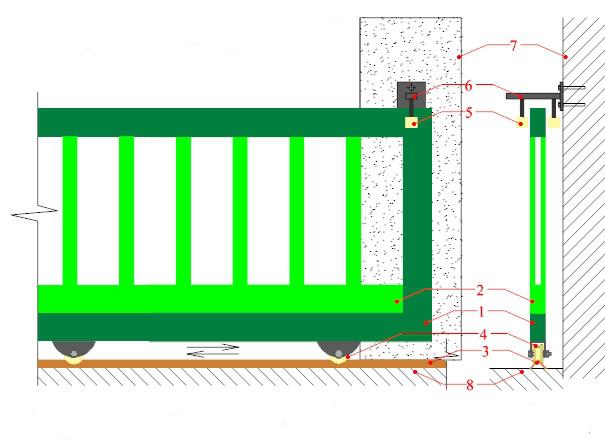 An motors автоматика для откатных ворот